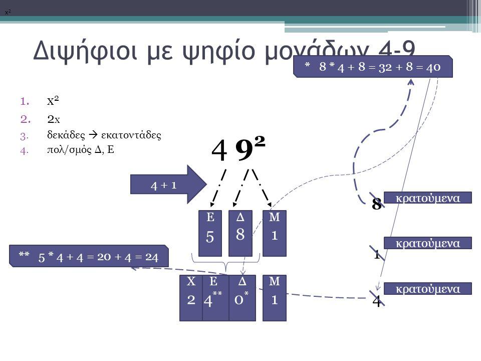 Διψήφιοι με ψηφίο μονάδων 4-9 1.x 2 2.2 x 3.δεκάδες  εκατοντάδες 4.πολ/σμός Δ, Ε 4 9 2 x2x2 Μ1Μ1 Μ8Μ8 κρατούμενα Δ8Δ8 Ε5Ε5 4 + 1 Μ1Μ1 κρατούμενα Μ1Μ1 Δ0*Δ0* * 8 * 4 + 8 = 32 + 8 = 40 Μ4Μ4 κρατούμενα Ε 4 ** Χ2Χ2 ** 5 * 4 + 4 = 20 + 4 = 24