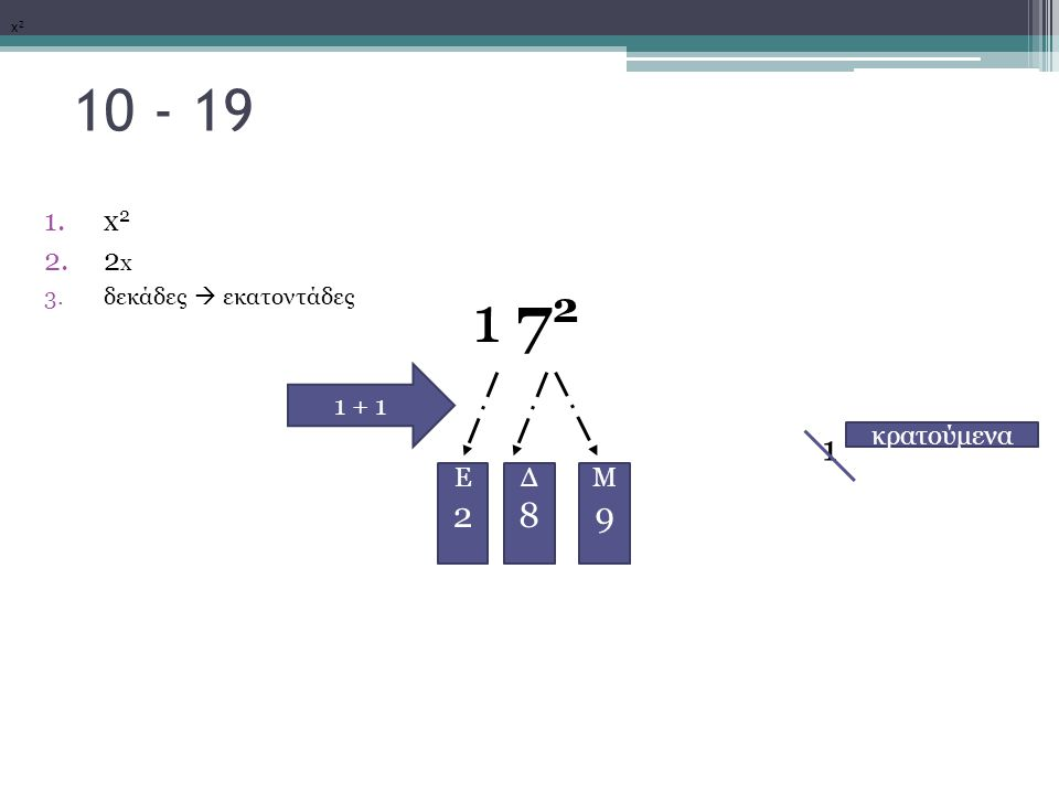 10 - 19 1.x 2 2.2 x 3.δεκάδες  εκατοντάδες 1 7 2 x2x2 Μ9Μ9 Μ1Μ1 κρατούμενα Δ8Δ8 Ε2Ε2 1 + 1