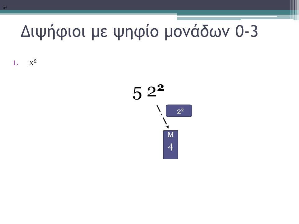 Διψήφιοι με ψηφίο μονάδων 0-3 1.x 2 5 2 2 2 2 x2x2 Μ4Μ4