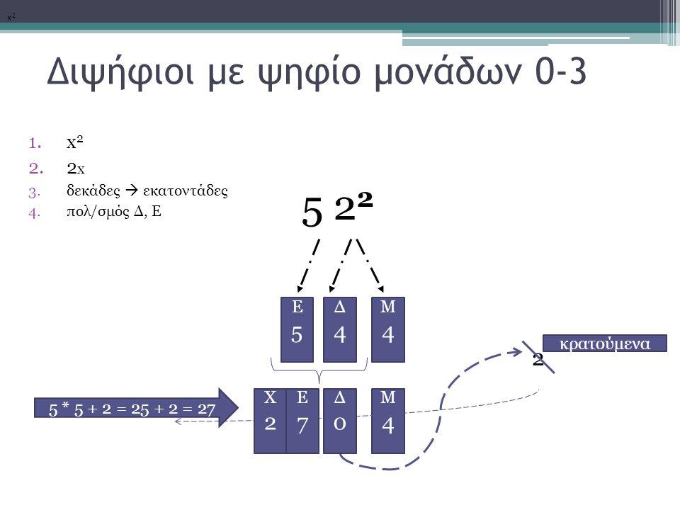 Διψήφιοι με ψηφίο μονάδων 0-3 1.x 2 2.2 x 3.δεκάδες  εκατοντάδες 4.πολ/σμός Δ, Ε 5 2 2 x2x2 Μ4Μ4 Δ4Δ4 Ε5Ε5 Μ4Μ4 Μ2Μ2 κρατούμενα Ε7Ε7 5 * 5 + 2 = 25 + 2 = 27 Δ0Δ0 Χ2Χ2