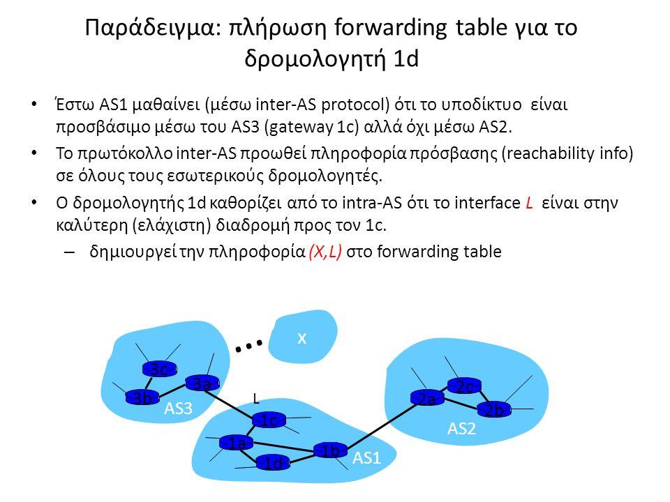 Παράδειγμα: πλήρωση forwarding table για το δρομολογητή 1d Έστω AS1 μαθαίνει (μέσω inter-AS protocol) ότι το υποδίκτυο είναι προσβάσιμο μέσω του AS3 (gateway 1c) αλλά όχι μέσω AS2.