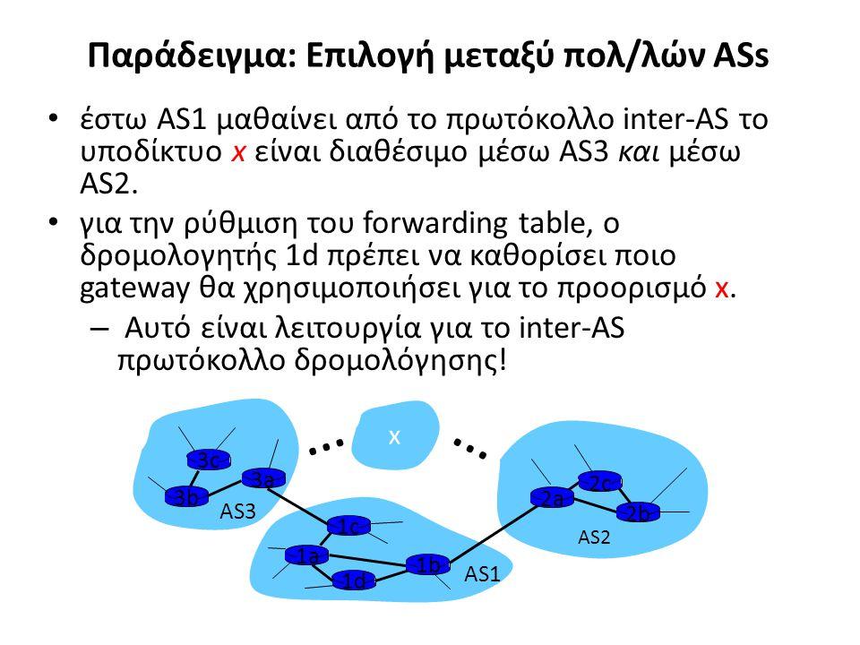 Παράδειγμα: Επιλογή μεταξύ πολ/λών ASs έστω AS1 μαθαίνει από το πρωτόκολλο inter-AS το υποδίκτυο x είναι διαθέσιμο μέσω AS3 και μέσω AS2.