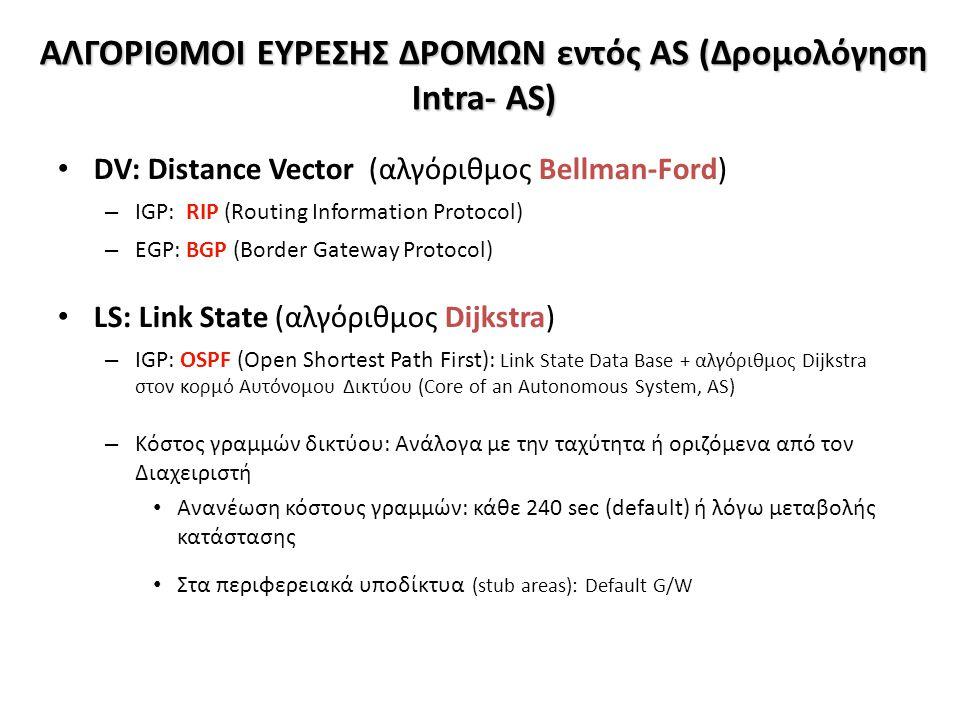 ΑΛΓΟΡΙΘΜΟΙ ΕΥΡΕΣΗΣ ΔΡΟΜΩΝ εντός AS (Δρομολόγηση Intra- AS) DV: Distance Vector (αλγόριθμος Bellman-Ford) – IGP: RIP (Routing Information Protocol) – EGP: BGP (Border Gateway Protocol) LS: Link State (αλγόριθμος Dijkstra) – IGP: OSPF (Open Shortest Path First): Link State Data Base + αλγόριθμος Dijkstra στον κορμό Αυτόνομου Δικτύου (Core of an Autonomous System, AS) – Κόστος γραμμών δικτύου: Ανάλογα με την ταχύτητα ή οριζόμενα από τον Διαχειριστή Ανανέωση κόστους γραμμών: κάθε 240 sec (default) ή λόγω μεταβολής κατάστασης Στα περιφερειακά υποδίκτυα (stub areas): Default G/W