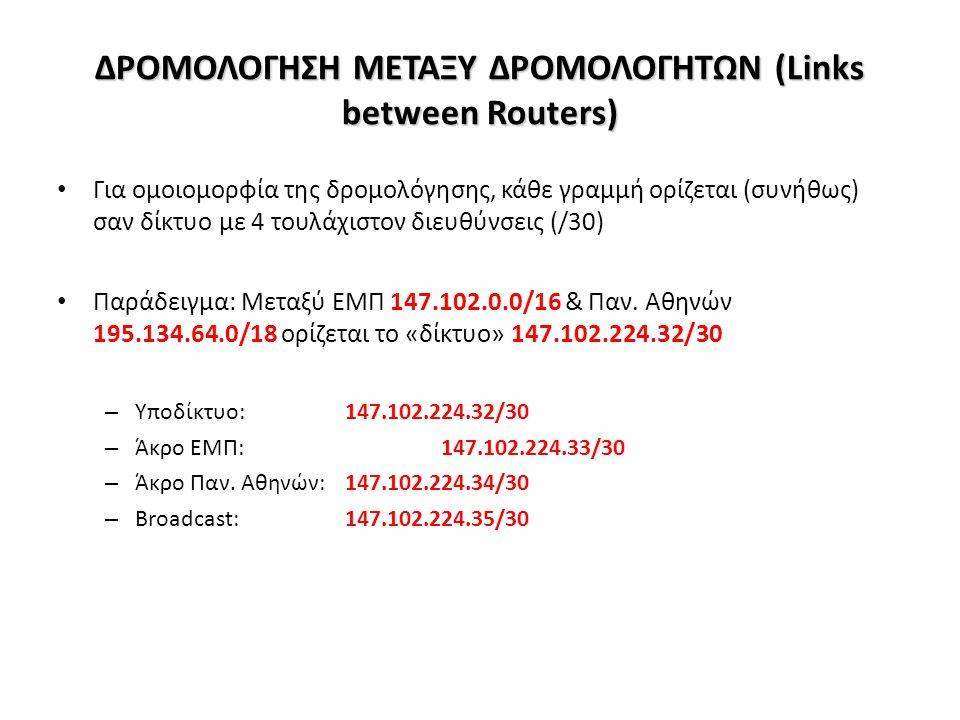 ΔΡΟΜΟΛΟΓΗΣΗ ΜΕΤΑΞΥ ΔΡΟΜΟΛΟΓΗΤΩΝ (Links between Routers) Για ομοιομορφία της δρομολόγησης, κάθε γραμμή ορίζεται (συνήθως) σαν δίκτυο με 4 τουλάχιστον διευθύνσεις (/30) Παράδειγμα: Μεταξύ ΕΜΠ 147.102.0.0/16 & Παν.