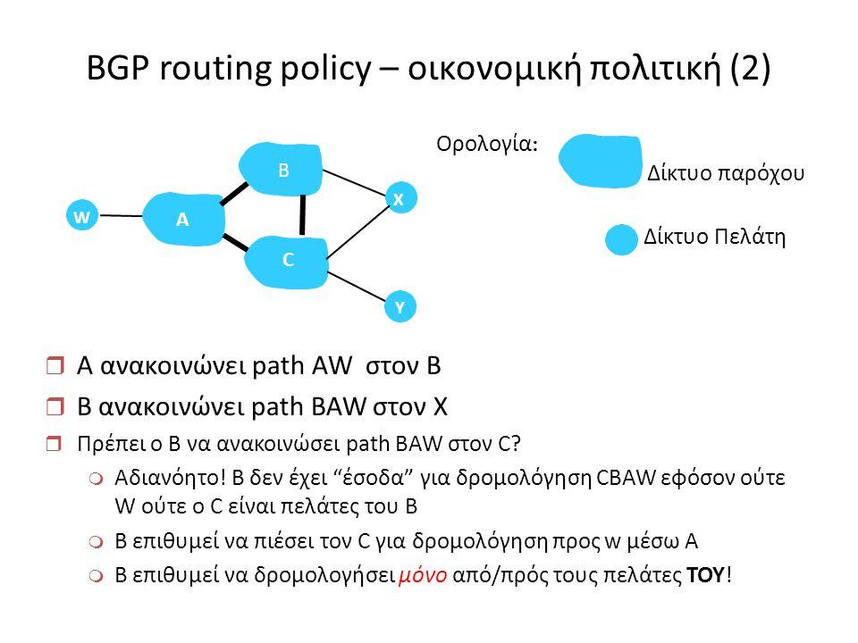 BGP routing policy – οικονομική πολιτική (2) r A ανακοινώνει path AW στον B r B ανακοινώνει path BAW στον X r Πρέπει ο B να ανακοινώσει path BAW στον C.