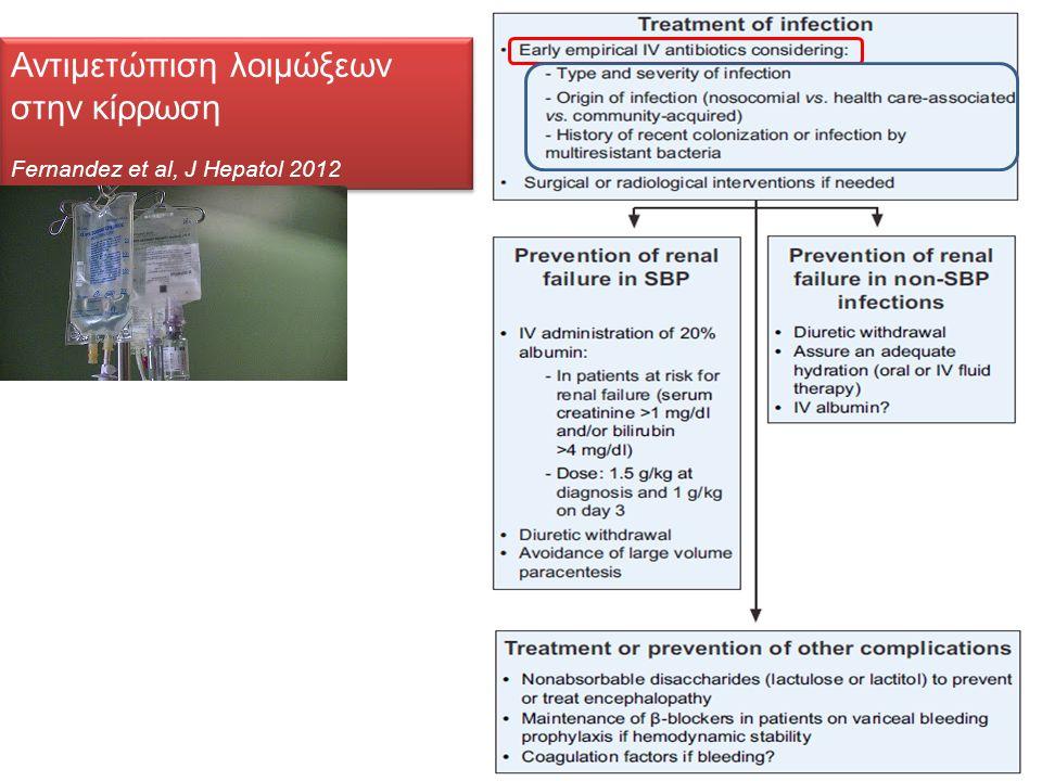 Αντιμετώπιση λοιμώξεων στην κίρρωση Fernandez et al, J Hepatol 2012 Αντιμετώπιση λοιμώξεων στην κίρρωση Fernandez et al, J Hepatol 2012