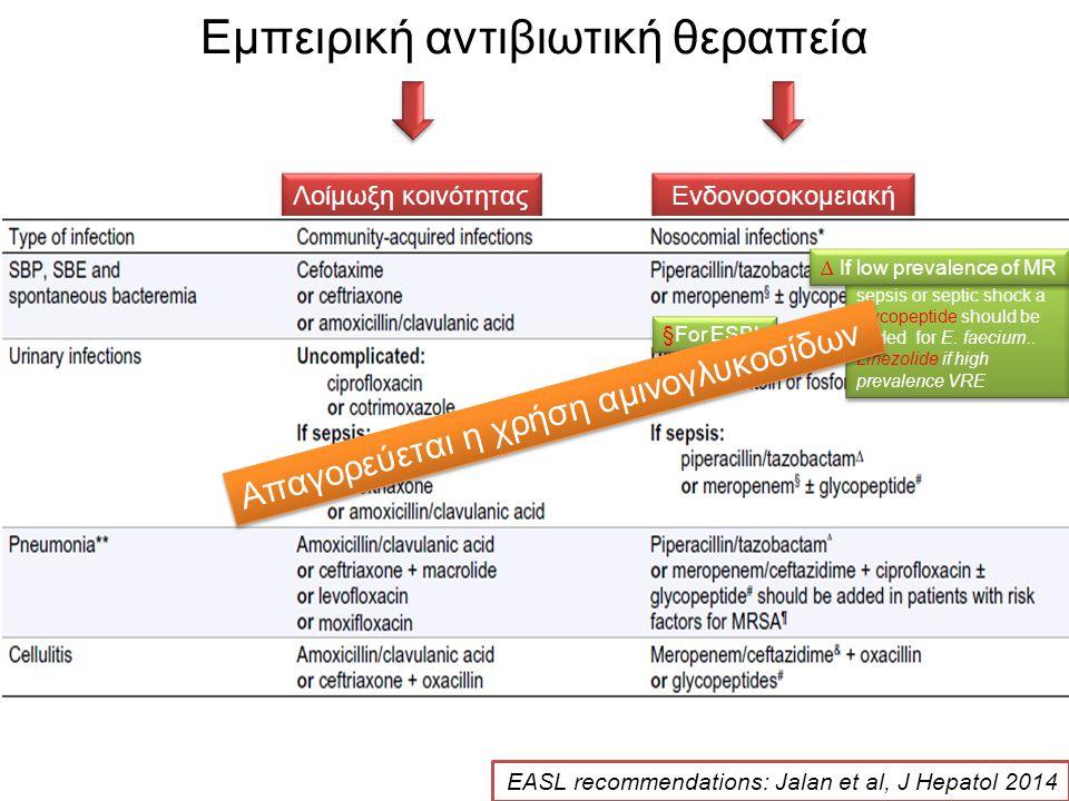 Εμπειρική αντιβιωτική θεραπεία Λοίμωξη κοινότητας Ενδονοσοκομειακή EASL recommendations: Jalan et al, J Hepatol 2014 #In patients with severe sepsis o