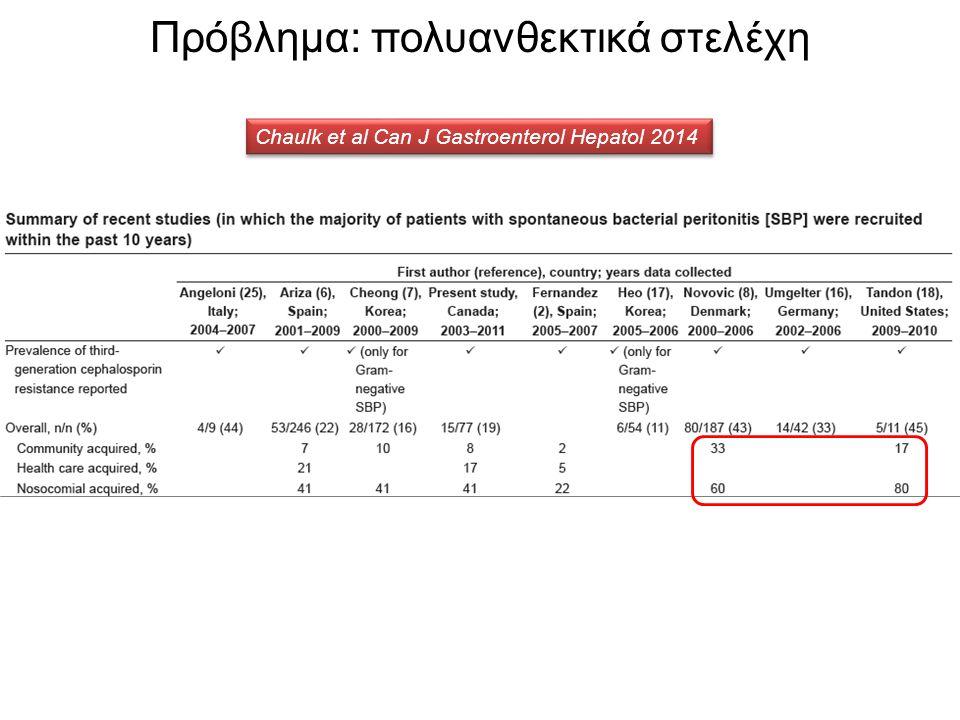 Πρόβλημα: πολυανθεκτικά στελέχη Chaulk et al Can J Gastroenterol Hepatol 2014