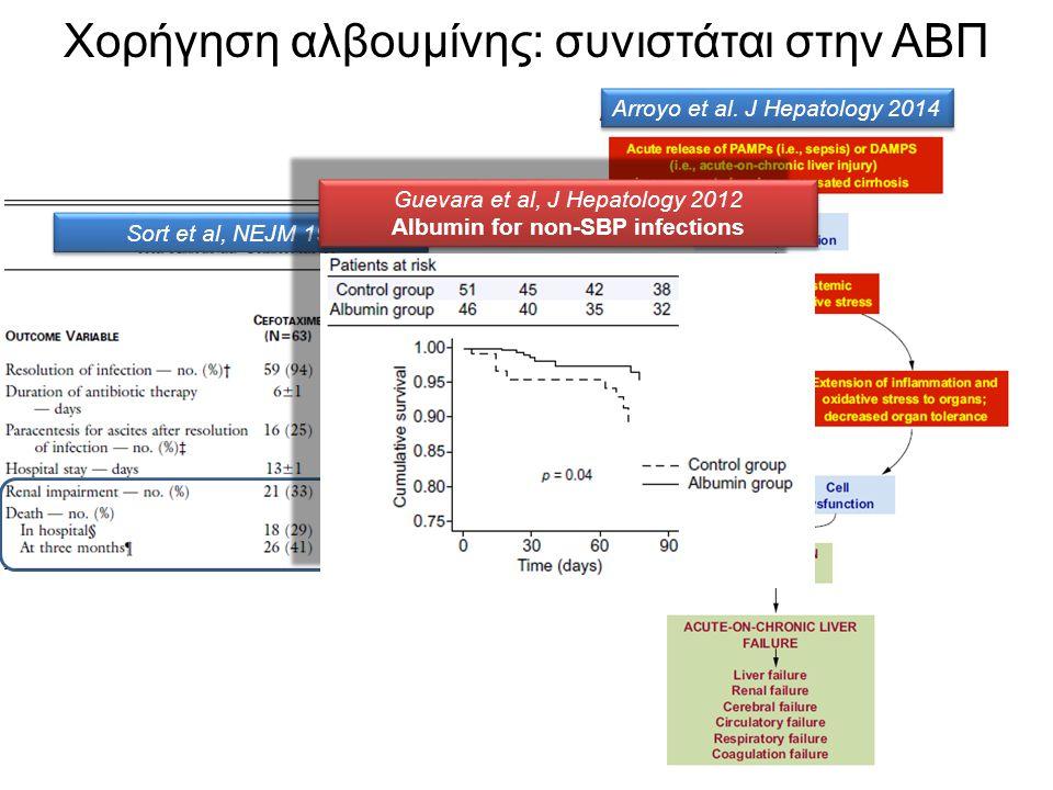 Χορήγηση αλβουμίνης: συνιστάται στην ΑΒΠ Sort et al, NEJM 1999 Arroyo et al. J Hepatology 2014