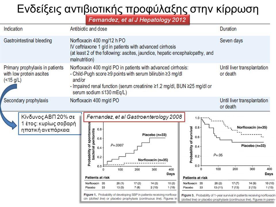 Ενδείξεις αντιβιοτικής προφύλαξης στην κίρρωση Κίνδυνος ΑΒΠ 20% σε 1 έτος: κυρίως σοβαρή ηπατική ανεπάρκεια Fernandez, et al J Hepatology 2012 Fernand