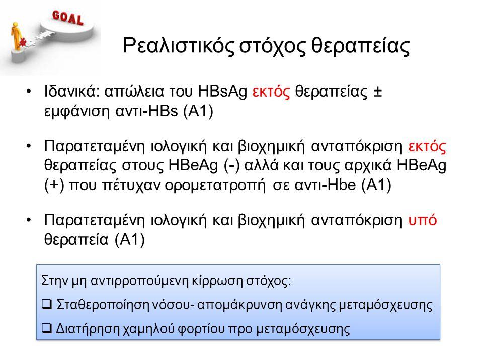 Ρεαλιστικός στόχος θεραπείας Ιδανικά: απώλεια του HBsAg εκτός θεραπείας ± εμφάνιση αντι-HBs (Α1) Παρατεταμένη ιολογική και βιοχημική ανταπόκριση εκτός