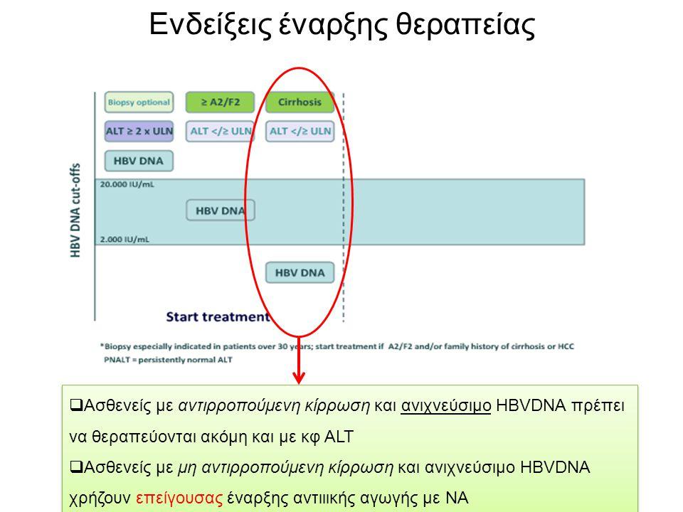  Ασθενείς με αντιρροπούμενη κίρρωση και ανιχνεύσιμο HBVDNA πρέπει να θεραπεύονται ακόμη και με κφ ALT  Ασθενείς με μη αντιρροπούμενη κίρρωση και ανι