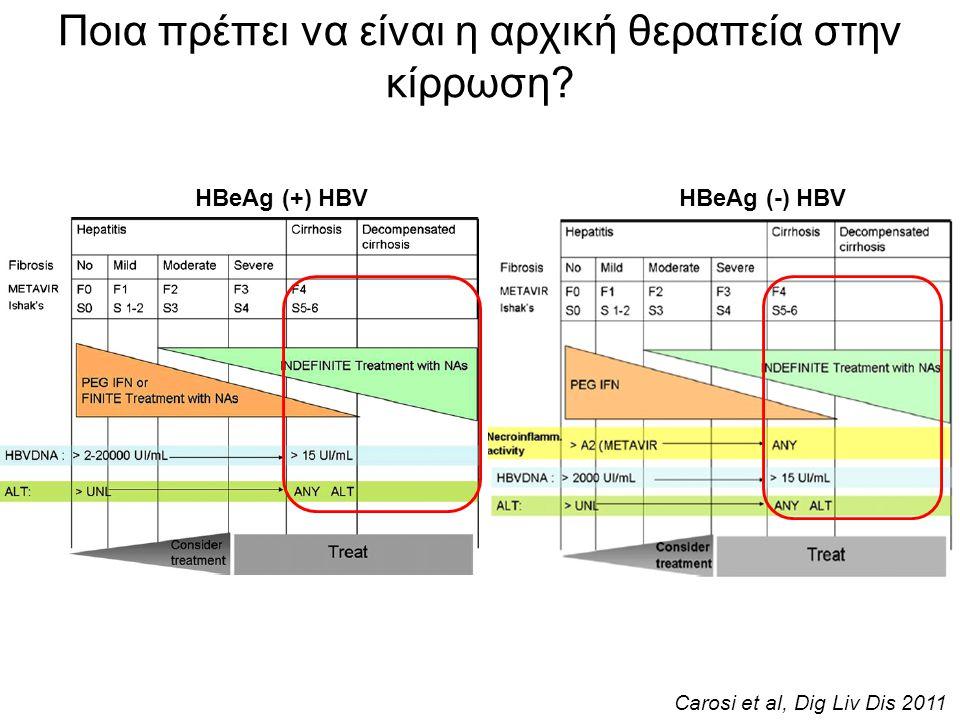 Ποια πρέπει να είναι η αρχική θεραπεία στην κίρρωση? HBeAg (+) HBVHBeAg (-) HBV Carosi et al, Dig Liv Dis 2011