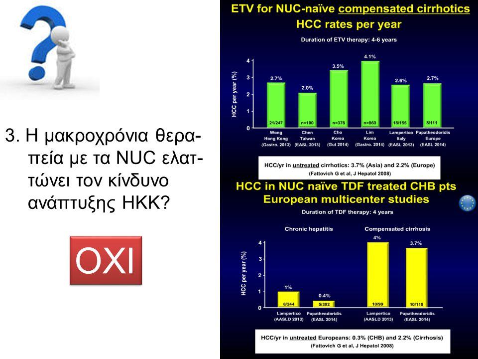 3. Η μακροχρόνια θερα- πεία με τα NUC ελατ- τώνει τον κίνδυνο ανάπτυξης ΗΚΚ? ΟΧΙ