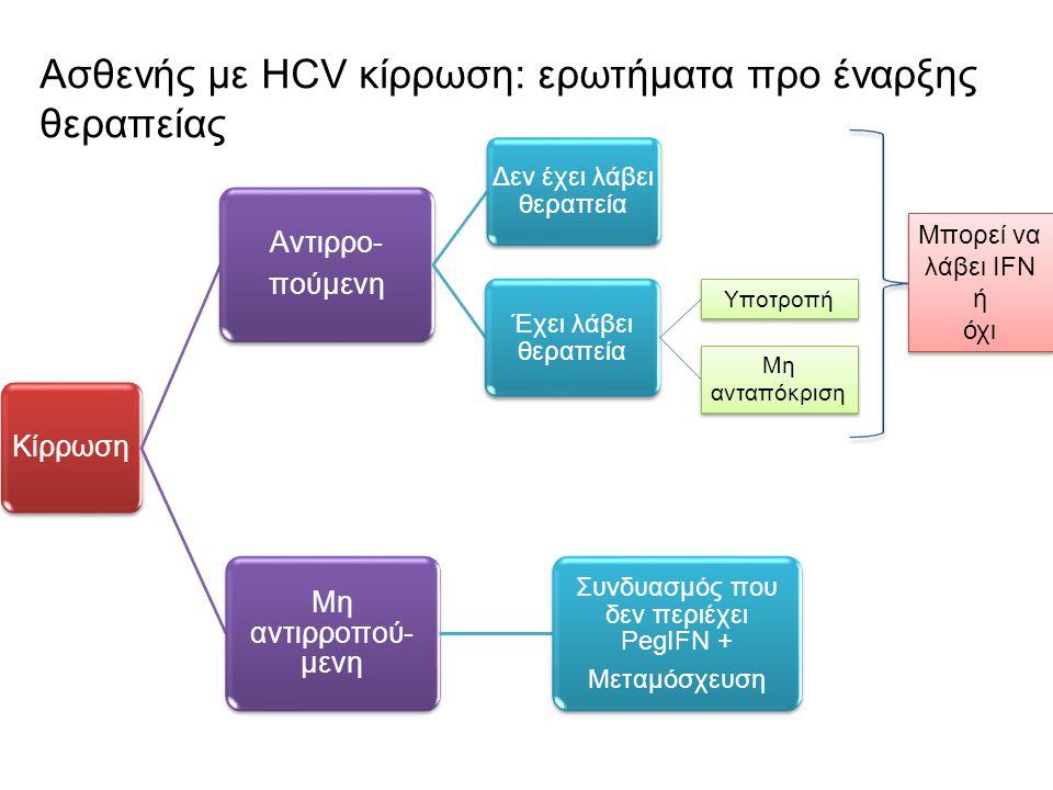 Ασθενής με HCV κίρρωση: ερωτήματα προ έναρξης θεραπείας Κίρρωση Αντιρρο- πούμενη Δεν έχει λάβει θεραπεία Έχει λάβει θεραπεία Μη αντιρροπού- μενη Συνδυ