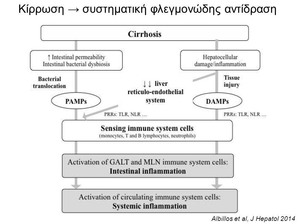 Ιδιαιτερότητες κίρρωσης σε σχέση με τις λοιμώξεις Διαταραχή άμυνας κατά βακτηρίων- ανοσοανεπάρκεια Συστηματική φλεγμονώδης αντίδραση - υπερβολική απόκριση με υπερέκκριση προφλεγμονωδών κυτταροκινών στη λοίμωξη Malik et al J Hepatology 2009, Jalan et al Hepatology 2009, Tritto et al, J Hepatology 2011, Doi et al Hepatology 2012, Jalan et al J Hepatology 2012 Immune paralysis