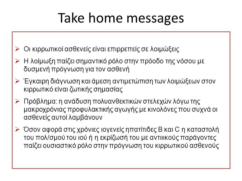 Take home messages  Οι κιρρωτικοί ασθενείς είναι επιρρεπείς σε λοιμώξεις  Η λοίμωξη παίζει σημαντικό ρόλο στην πρόοδο της νόσου με δυσμενή πρόγνωση