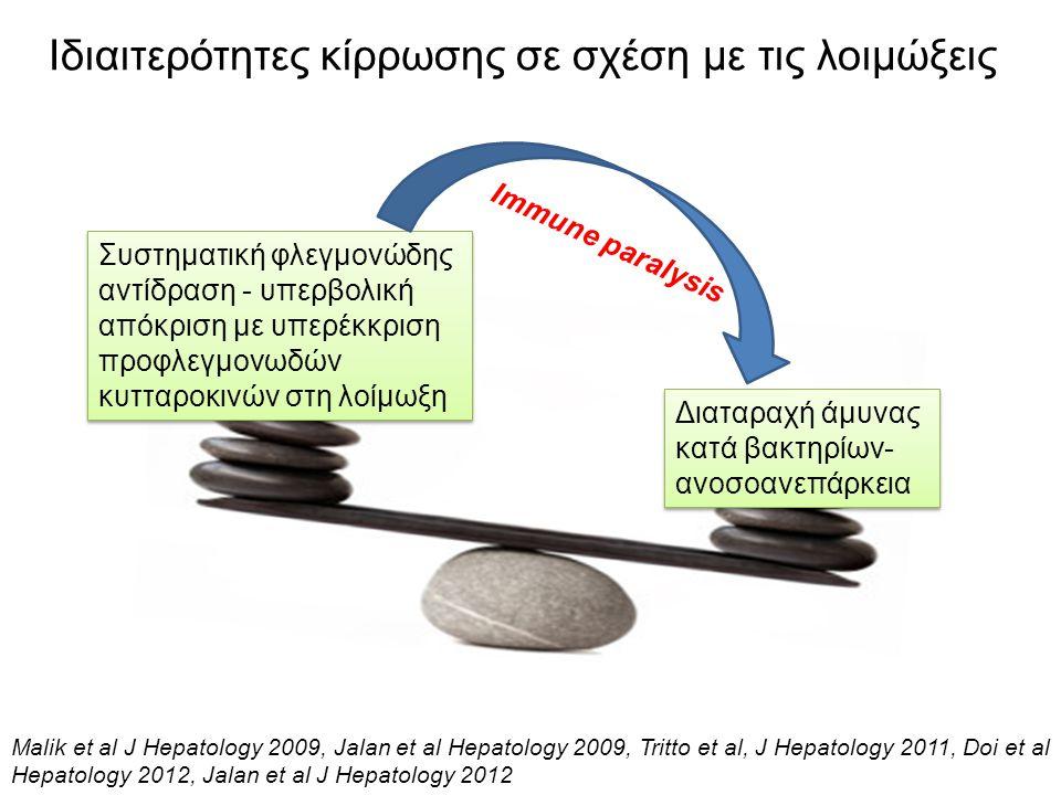 Διάγνωση αυτόματων λοιμώξεων Αυτόματη βακτηριακή περιτονίτιδα (1.5-3.5% ασθενείς κοινότητας, 10% νοσηλευόμενοι)  Πολυμορφοπύρηνα στο ασκιτικό υγρό > 250/mm 3 με μικροσκόπηση (A1)  Καλλιέργεια ασκιτικού υγρού 60%= (-) ΔΕΝ είναι απαραίτητη για τη διάγνωση (A1)  Λήψη καλλιεργειών αίματος πριν την έναρξη θεραπείας= απαραίτητη (A1) Αυτόματο εμπύημα  Πολυμορφοπύρηνα στο πλευριτικό υγρό > 250/mm 3 και (+) καλλιέργεια του υγρού ή Καλλιέργεια πλευριτικού υγρού (-) και πολυμορφοπύρηνα > 500/mm 3 ΑΠΟΥΣΙΑ ΠΝΕΥΜΟΝΙΑΣ (Β1) EASL clinical practice guidelines 2010 Αυτόματη βακτηριαιμία  Θετικές καλλιέργειες αίματος απουσία προφανούς αιτίας βακτηριαιμίας