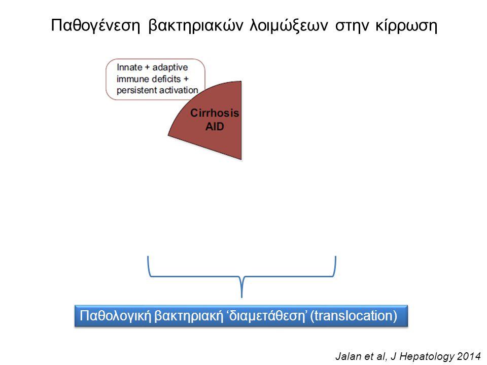Βακτηριακή 'διαμετάθεση' (translocation) Wiest et al, J Hepatol 2014