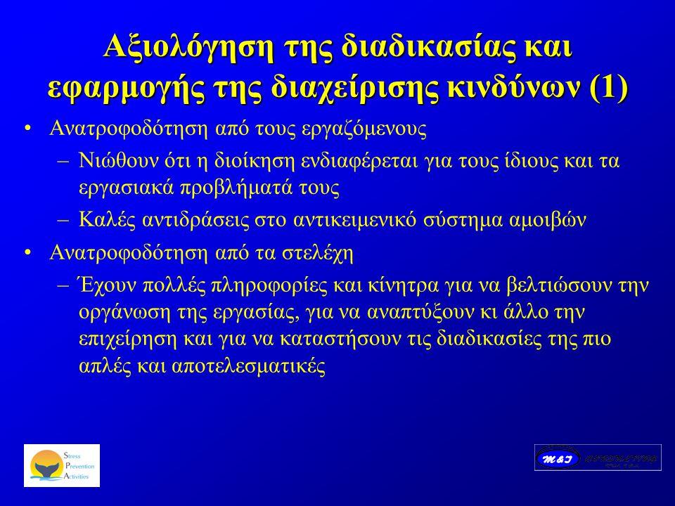 Αξιολόγηση της διαδικασίας και εφαρμογής της διαχείρισης κινδύνων (1) Ανατροφοδότηση από τους εργαζόμενους –Νιώθουν ότι η διοίκηση ενδιαφέρεται για το