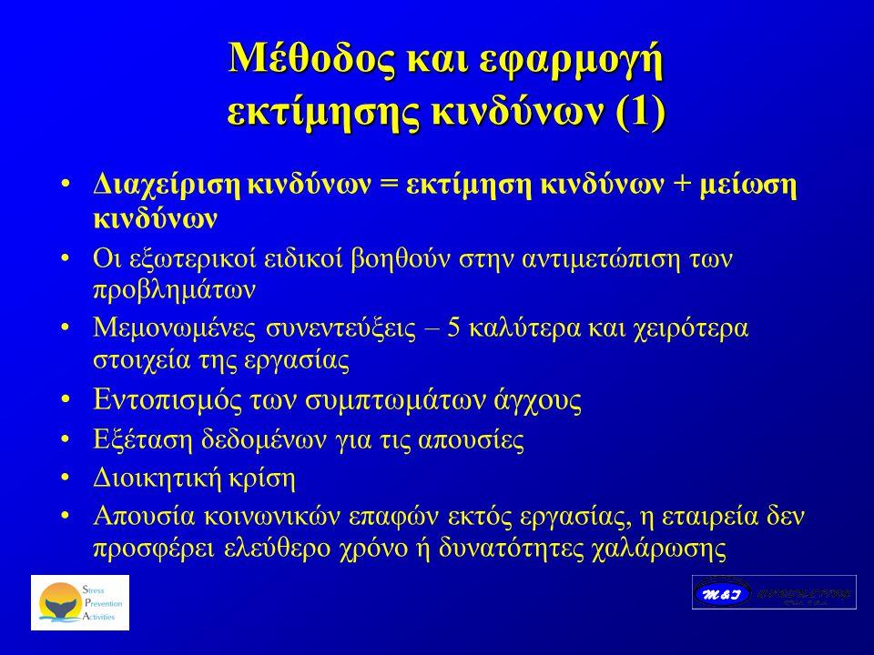 Μέθοδος και εφαρμογή εκτίμησης κινδύνων (1) Διαχείριση κινδύνων = εκτίμηση κινδύνων + μείωση κινδύνων Οι εξωτερικοί ειδικοί βοηθούν στην αντιμετώπιση των προβλημάτων Μεμονωμένες συνεντεύξεις – 5 καλύτερα και χειρότερα στοιχεία της εργασίας Εντοπισμός των συμπτωμάτων άγχους Εξέταση δεδομένων για τις απουσίες Διοικητική κρίση Απουσία κοινωνικών επαφών εκτός εργασίας, η εταιρεία δεν προσφέρει ελεύθερο χρόνο ή δυνατότητες χαλάρωσης