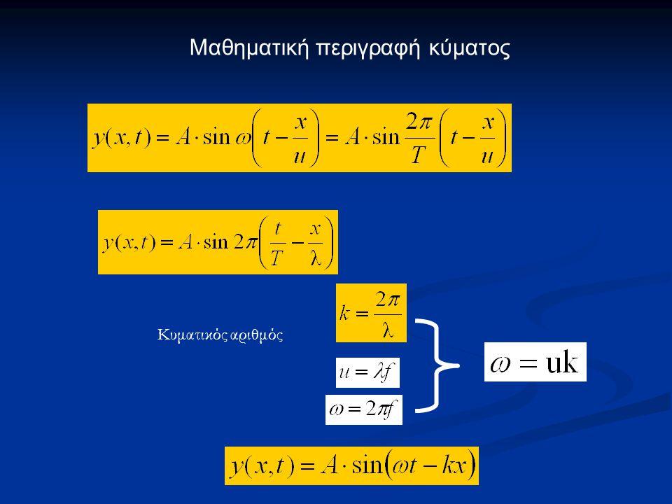 Μαθηματική περιγραφή κύματος Κυματικός αριθμός