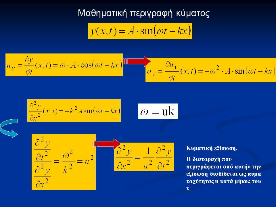 Μαθηματική περιγραφή κύματος Κυματική εξίσωση.