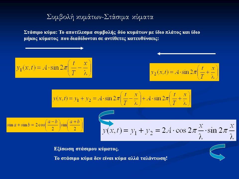 Συμβολή κυμάτων-Στάσιμα κύματα Στάσιμο κύμα: Το αποτέλεσμα συμβολής δύο κυμάτων με ίδιο πλάτος και ίδιο μήκος κύματος που διαδίδονται σε αντίθετες κατευθύνσεις: Εξίσωση στάσιμου κύματος.