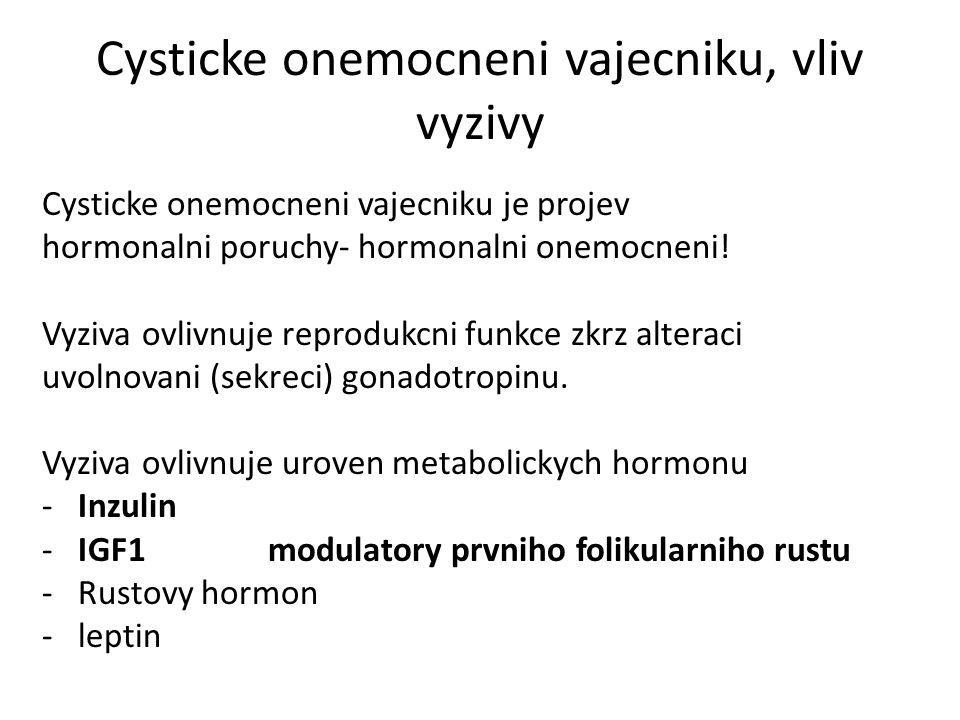 Cysticke onemocneni vajecniku, vliv vyzivy Cysticke onemocneni vajecniku je projev hormonalni poruchy- hormonalni onemocneni.