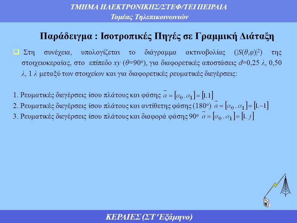 ΤΜΗΜΑ ΗΛΕΚΤΡΟΝΙΚΗΣ/ΣΤΕΦ/ΤΕΙ ΠΕΙΡΑΙΑ Τομέας Τηλεπικοινωνιών ΚΕΡΑΙΕΣ (ΣΤ Εξάμηνο) Παράδειγμα : Ισοτροπικές Πηγές σε Γραμμική Διάταξη