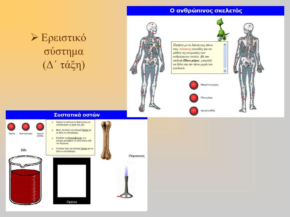 Φ.Ε. (CD - Εγκυκλοπαίδεια Ανθρώπινου Σώματος)