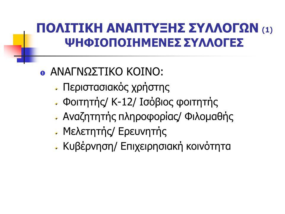 ΠΟΛΙΤΙΚΗ ΑΝΑΠΤΥΞΗΣ ΣΥΛΛΟΓΩΝ (1) ΨΗΦΙΟΠΟΙΗΜΕΝΕΣ ΣΥΛΛΟΓΕΣ  ΑΝΑΓΝΩΣΤΙΚΟ ΚΟΙΝΟ: Περιστασιακός χρήστης Φοιτητής/ Κ-12/ Ισόβιος φοιτητής Αναζητητής πληροφορίας/ Φιλομαθής Μελετητής/ Ερευνητής Κυβέρνηση/ Επιχειρησιακή κοινότητα