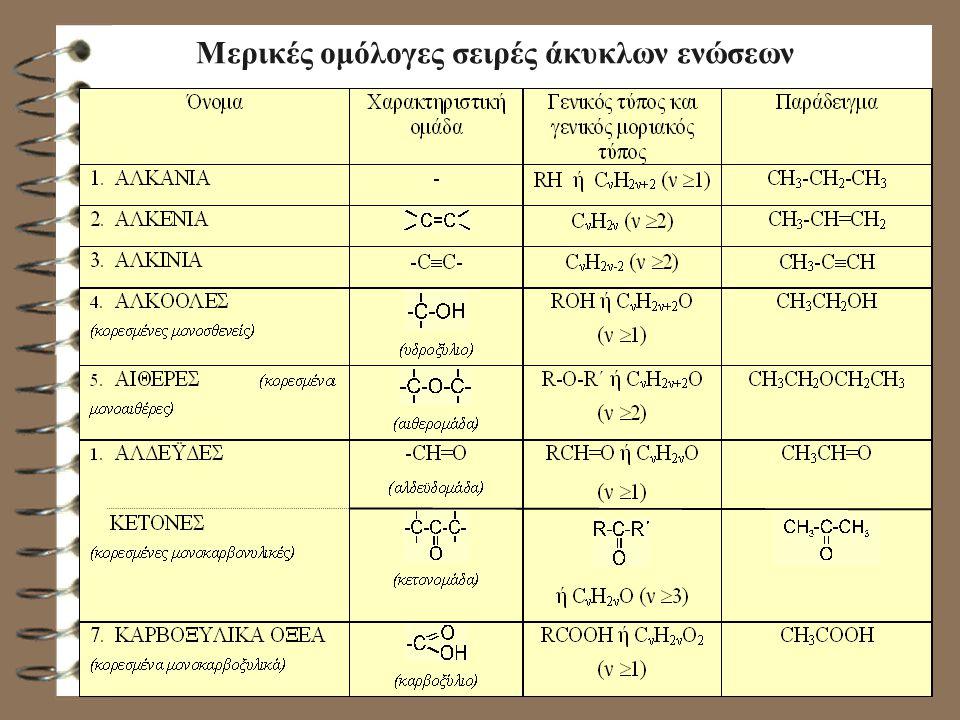 Χημικό Γλωσσάρι 4 Χαρακτηριστική ομάδα είναι ένα άτομο ή ένα συγκρότημα ατόμων στο οποίο οφείλονται οι χαρακτηριστικές ιδιότητες μιας ένωσης.