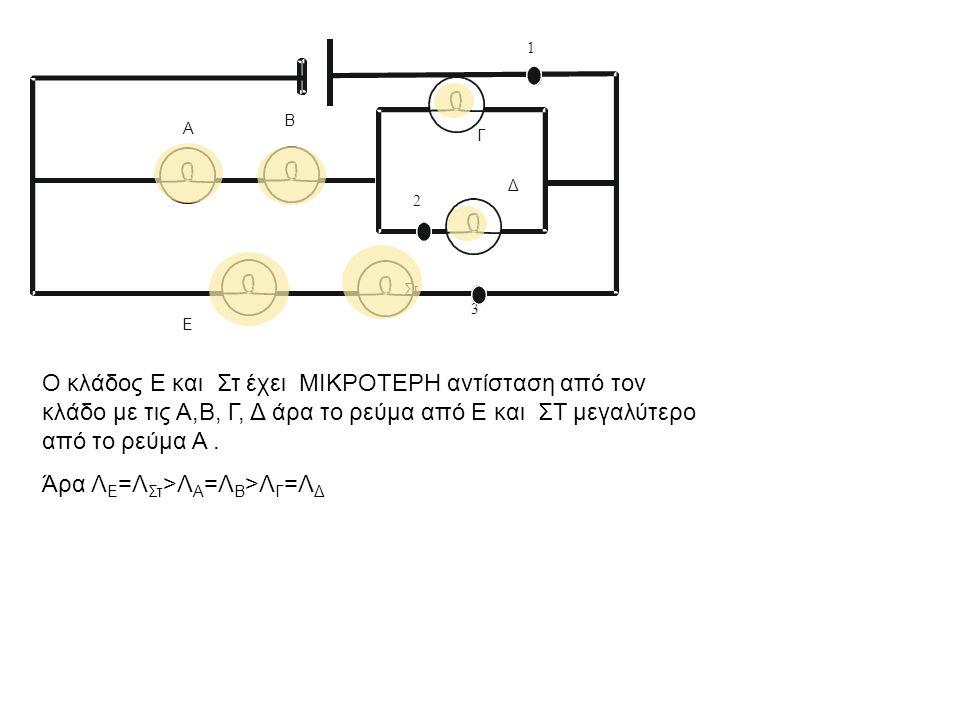 Α Β 1 2 3 Γ Στ Ε Δ Ο κλάδος Ε και Στ έχει ΜΙΚΡΟΤΕΡΗ αντίσταση από τον κλάδο με τις Α,Β, Γ, Δ άρα το ρεύμα από Ε και ΣΤ μεγαλύτερο από το ρεύμα Α.