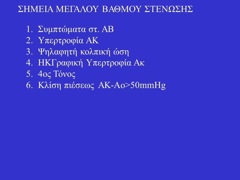 ΣΗΜΕΙΑ ΜΕΓΑΛΟΥ ΒΑΘΜΟΥ ΣΤΕΝΩΣΗΣ 1.Συμπτώματα στ. ΑΒ 2.Υπερτροφία ΑΚ 3.Ψηλαφητή κολπική ώση 4.ΗΚΓραφική Υπερτροφία Ακ 5.4ος Τόνος 6.Κλίση πιέσεως ΑΚ-Αο>