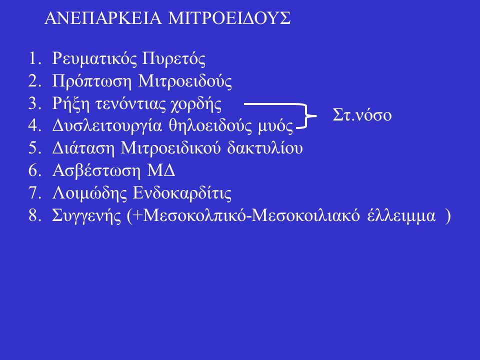 ΑΝΕΠΑΡΚΕΙΑ ΜΙΤΡΟΕΙΔΟΥΣ 1.Ρευματικός Πυρετός 2.Πρόπτωση Μιτροειδούς 3.Ρήξη τενόντιας χορδής 4.Δυσλειτουργία θηλοειδούς μυός 5.Διάταση Μιτροειδικού δακτ