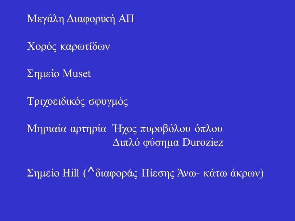 Μεγάλη Διαφορική ΑΠ Χορός καρωτίδων Σημείο Muset Τριχοειδικός σφυγμός Μηριαία αρτηρία Ήχος πυροβόλου όπλου Διπλό φύσημα Duroziez Σημείο Hill ( ^ διαφο