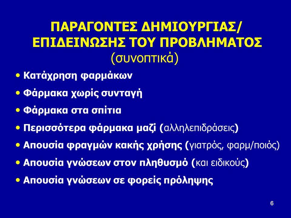 7 Δηλαδή: Σε κάθε σπίτι βρίσκονται ψυχοφάρμακα, αντιισταμινικά, αντιβιοτικά, ΜΣΑΦ, (φάρμακα επικίνδυνα για την οδήγηση) τα οποία χρησιμοποιούνται όταν και όπως νομίζει ο κάθε πολίτης