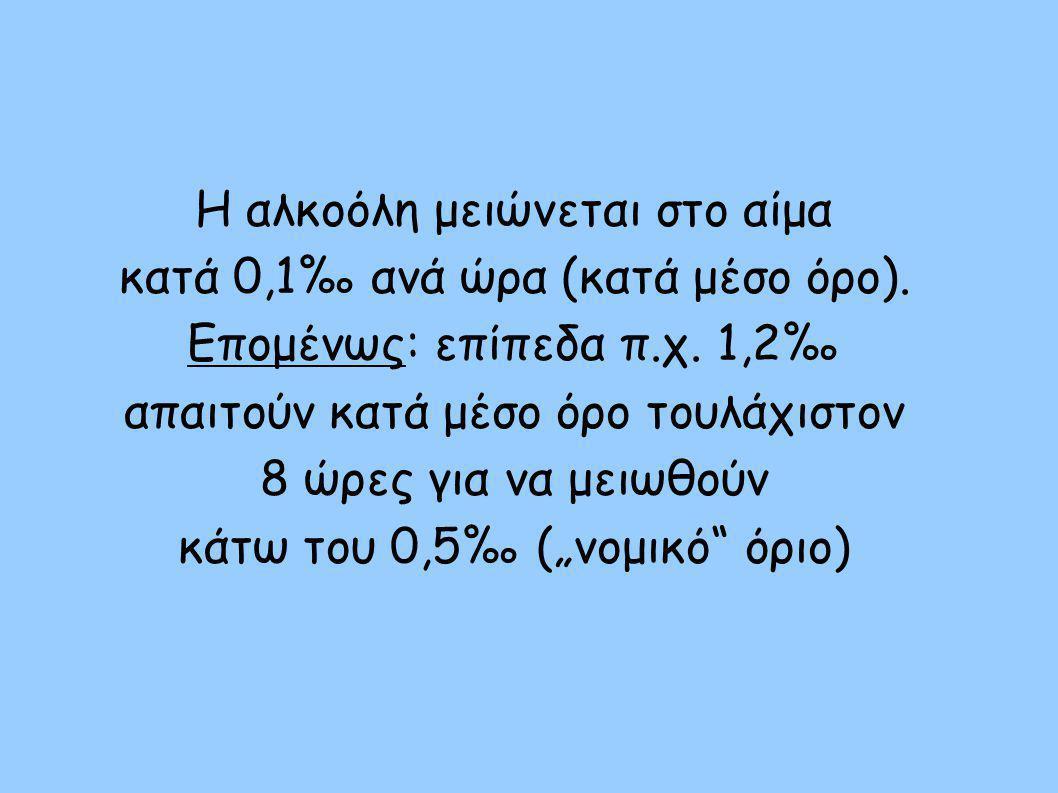 Η αλκοόλη μειώνεται στο αίμα κατά 0,1‰ ανά ώρα (κατά μέσο όρο). Επομένως: επίπεδα π.χ. 1,2‰ απαιτούν κατά μέσο όρο τουλάχιστον 8 ώρες για να μειωθούν