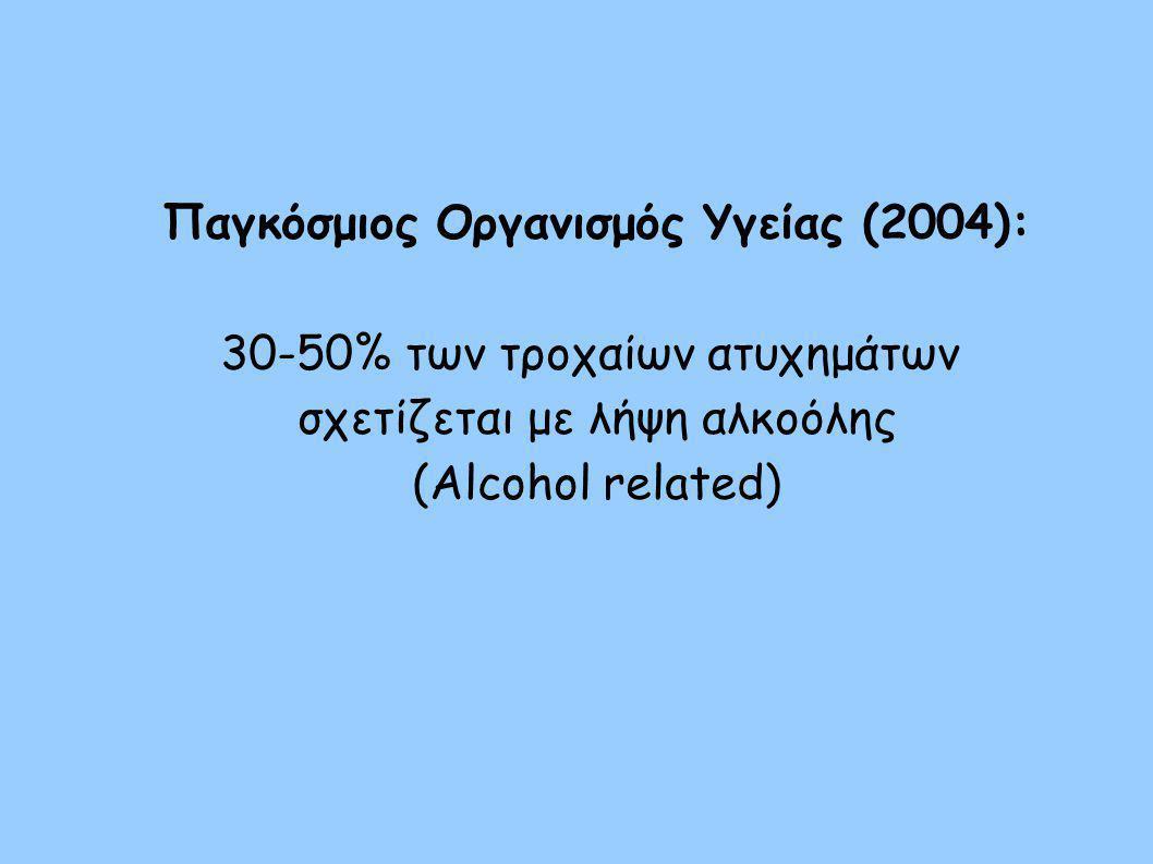 Παγκόσμιος Οργανισμός Υγείας (2004): 30-50% των τροχαίων ατυχημάτων σχετίζεται με λήψη αλκοόλης (Alcohol related)
