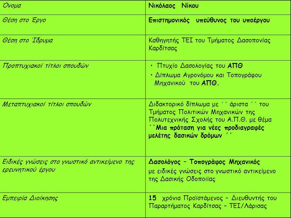 ΌνομαΝικόλαος Νίκου Θέση στο ΈργοΕπιστημονικός υπεύθυνος του υποέργου Θέση στο ΊδρυμαΚαθηγητής ΤΕΙ του Τμήματος Δασοπονίας Καρδίτσας Προπτυχιακοί τίτλοι σπουδών Πτυχίο Δασολογίας του ΑΠΘ Δίπλωμα Αγρονόμου και Τοπογράφου Μηχανικού του ΑΠΘ.