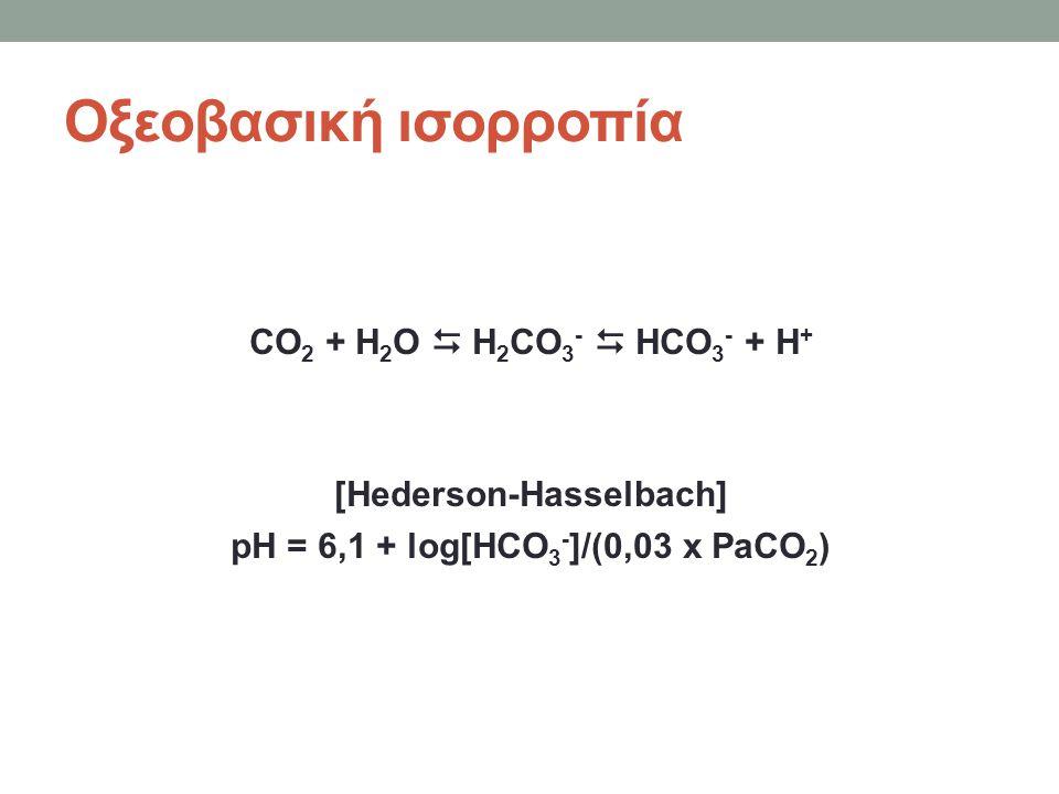 Οξεοβασική ισορροπία CO 2 + H 2 O  H 2 CO 3 -  HCO 3 - + H + [Hederson-Hasselbach] pH = 6,1 + log[HCO 3 - ]/(0,03 x PaCO 2 )