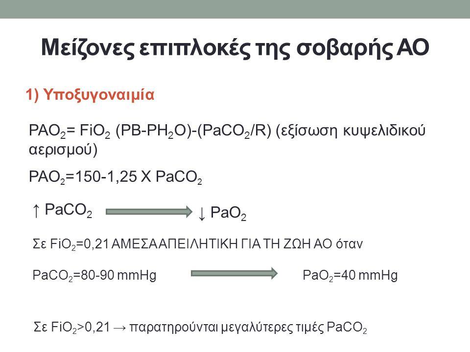 Μείζονες επιπλοκές της σοβαρής ΑΟ 1) Υποξυγοναιμία PAO 2 = FiO 2 (PB-PH 2 O)-(PaCO 2 /R) (εξίσωση κυψελιδικού αερισμού) ↑ PaCO 2 ↓ PaO 2 Σε FiO 2 =0,2