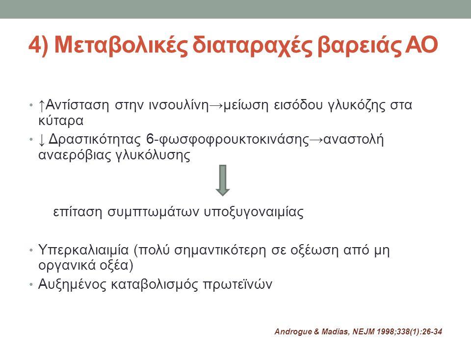 4) Μεταβολικές διαταραχές βαρειάς ΑΟ ↑Αντίσταση στην ινσουλίνη→μείωση εισόδου γλυκόζης στα κύταρα ↓ Δραστικότητας 6-φωσφοφρουκτοκινάσης→αναστολή αναερ