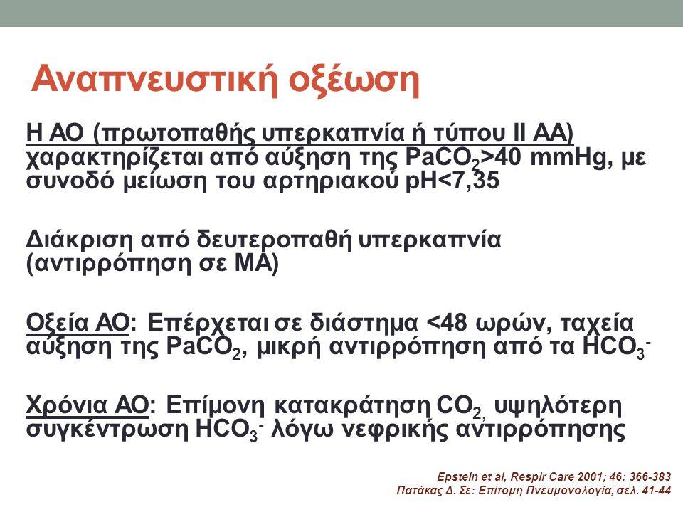 Αναπνευστική οξέωση Η ΑΟ (πρωτοπαθής υπερκαπνία ή τύπου ΙΙ ΑΑ) χαρακτηρίζεται από αύξηση της PaCO 2 >40 mmHg, με συνοδό μείωση του αρτηριακού pH<7,35
