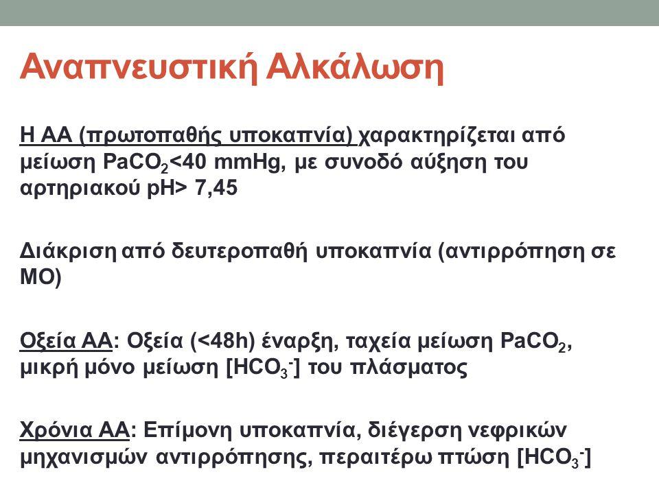 Η ΑΑ (πρωτοπαθής υποκαπνία) χαρακτηρίζεται από μείωση PaCO 2 7,45 Διάκριση από δευτεροπαθή υποκαπνία (αντιρρόπηση σε ΜΟ) Οξεία ΑΑ: Οξεία (<48h) έναρξη