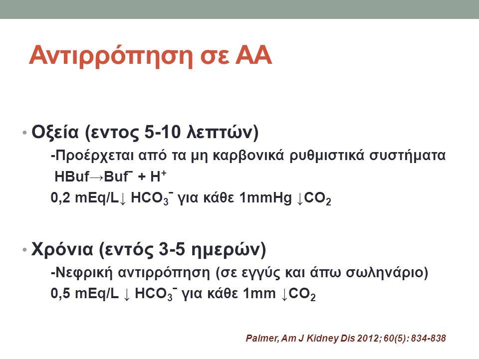 Αντιρρόπηση σε ΑΑ Οξεία (εντος 5-10 λεπτών) -Προέρχεται από τα μη καρβονικά ρυθμιστικά συστήματα ΗBuf→Bufˉ + H ⁺ 0,2 mEq/L↓ HCO 3 ˉ για κάθε 1mmHg ↓CO