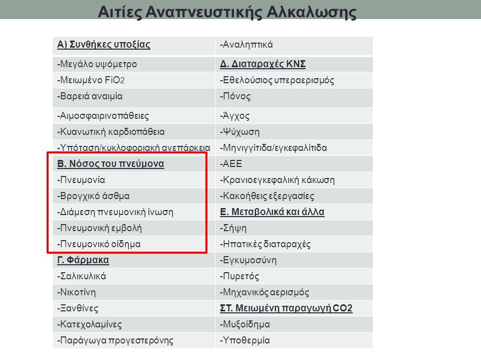 Α) Συνθήκες υποξίας-Αναληπτικά -Μεγάλο υψόμετροΔ. Διαταραχές ΚΝΣ -Μειωμένο FiO 2 -Εθελούσιος υπεραερισμός -Βαρειά αναιμία-Πόνος -Αιμοσφαιρινοπάθειες-Ά