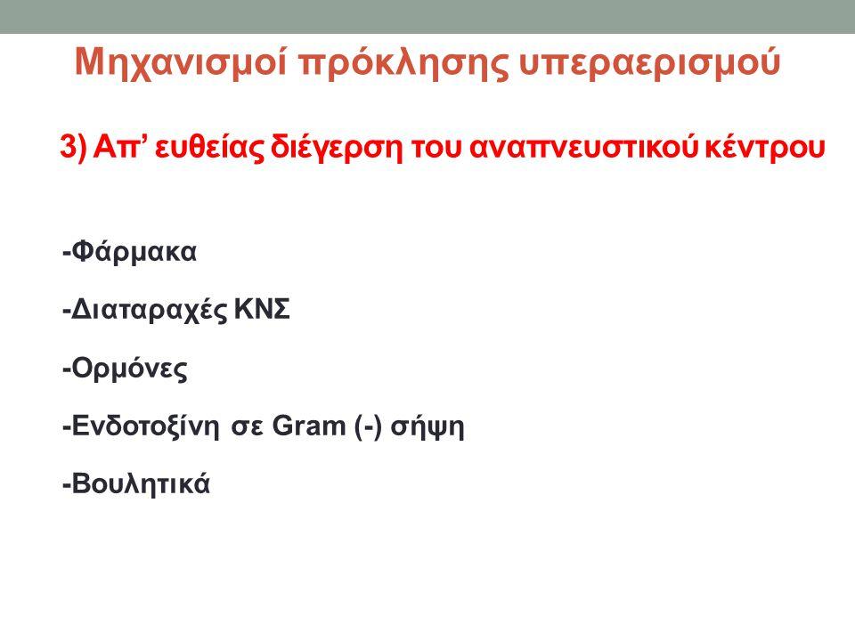 3) Απ' ευθείας διέγερση του αναπνευστικού κέντρου -Φάρμακα -Διαταραχές ΚΝΣ -Ορμόνες -Ενδοτοξίνη σε Gram (-) σήψη -Βουλητικά Μηχανισμοί πρόκλησης υπερα