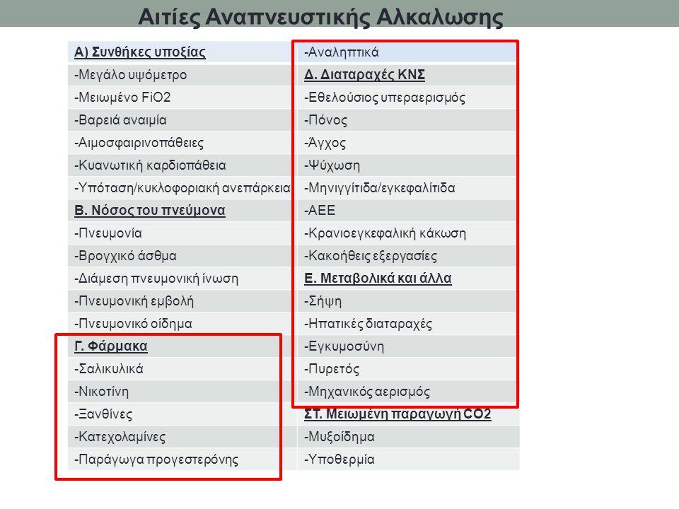 Α) Συνθήκες υποξίας-Αναληπτικά -Μεγάλο υψόμετροΔ. Διαταραχές ΚΝΣ -Μειωμένο FiO2-Εθελούσιος υπεραερισμός -Βαρειά αναιμία-Πόνος -Αιμοσφαιρινοπάθειες-Άγχ